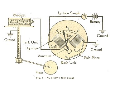 Yamaha outboard ignition switch wiring diagram 1970 jaguar e type