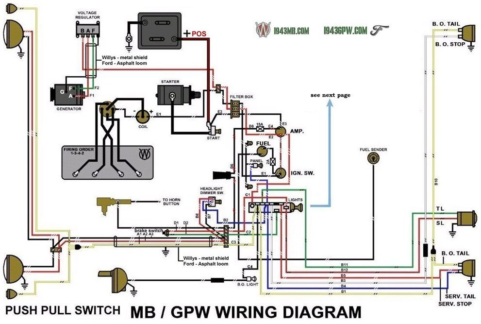 g503 wwii willys and ford early 1942 jeep wiring diagram : jeep wiring diagrams - findchart.co